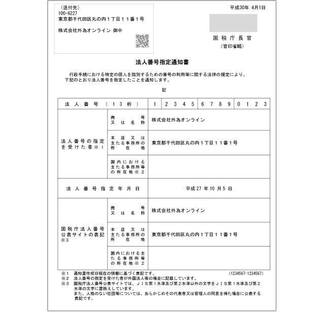 マイナンバー登録方法[法人番号登録に利用できる書類][マイナンバー ...